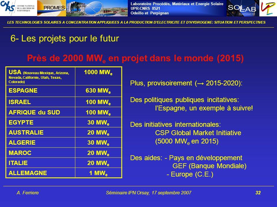 Laboratoire Procédés, Matériaux et Energie Solaire UPR-CNRS 8521 Odeillo et Perpignan A. FerriereSéminaire IPN Orsay, 17 septembre 200732 Près de 2000