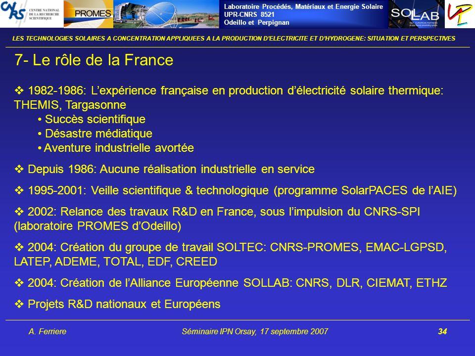 Laboratoire Procédés, Matériaux et Energie Solaire UPR-CNRS 8521 Odeillo et Perpignan A. FerriereSéminaire IPN Orsay, 17 septembre 200734 7- Le rôle d