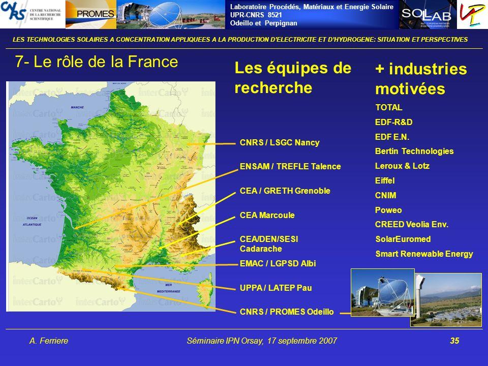 Laboratoire Procédés, Matériaux et Energie Solaire UPR-CNRS 8521 Odeillo et Perpignan A. FerriereSéminaire IPN Orsay, 17 septembre 200735 LES TECHNOLO