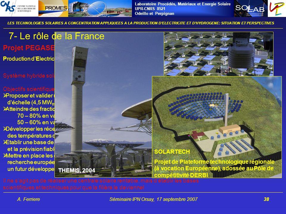 Laboratoire Procédés, Matériaux et Energie Solaire UPR-CNRS 8521 Odeillo et Perpignan A. FerriereSéminaire IPN Orsay, 17 septembre 200738 Système hybr