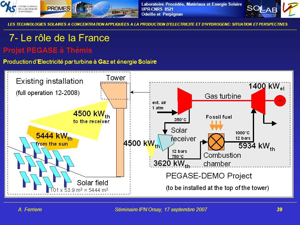 Laboratoire Procédés, Matériaux et Energie Solaire UPR-CNRS 8521 Odeillo et Perpignan A. FerriereSéminaire IPN Orsay, 17 septembre 200739 Projet PEGAS