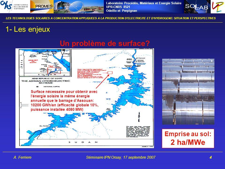 Laboratoire Procédés, Matériaux et Energie Solaire UPR-CNRS 8521 Odeillo et Perpignan A. FerriereSéminaire IPN Orsay, 17 septembre 20074 1- Les enjeux