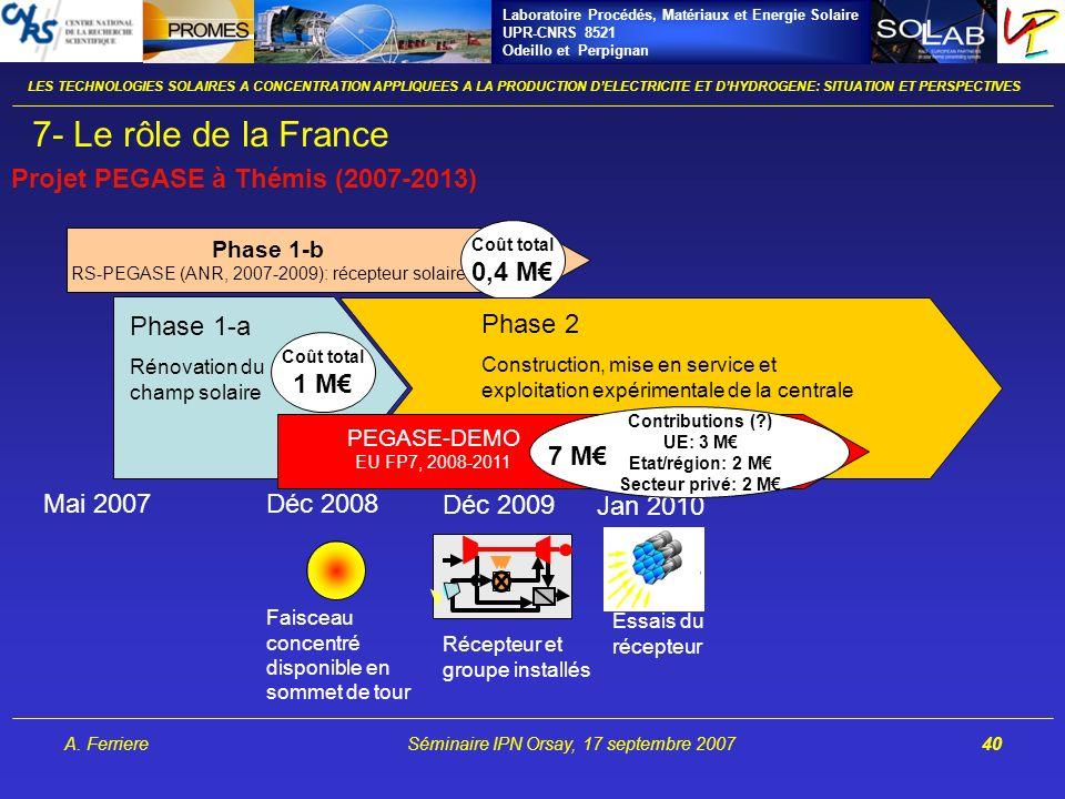 Laboratoire Procédés, Matériaux et Energie Solaire UPR-CNRS 8521 Odeillo et Perpignan A. FerriereSéminaire IPN Orsay, 17 septembre 200740 Projet PEGAS