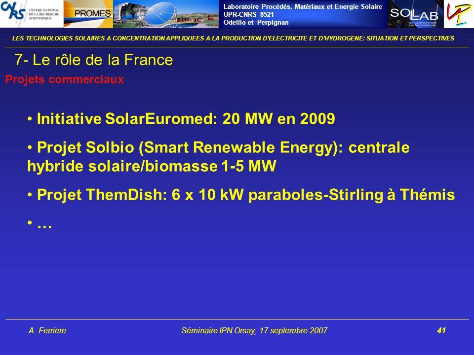 Laboratoire Procédés, Matériaux et Energie Solaire UPR-CNRS 8521 Odeillo et Perpignan A. FerriereSéminaire IPN Orsay, 17 septembre 200741 Projets comm