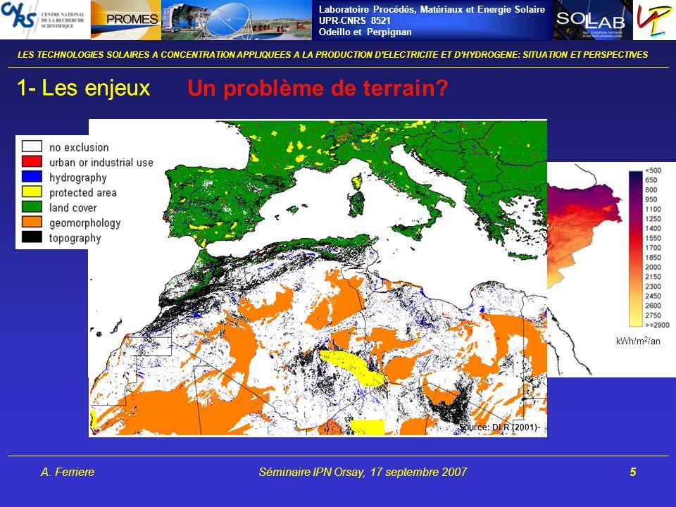 Laboratoire Procédés, Matériaux et Energie Solaire UPR-CNRS 8521 Odeillo et Perpignan A. FerriereSéminaire IPN Orsay, 17 septembre 20075 1- Les enjeux