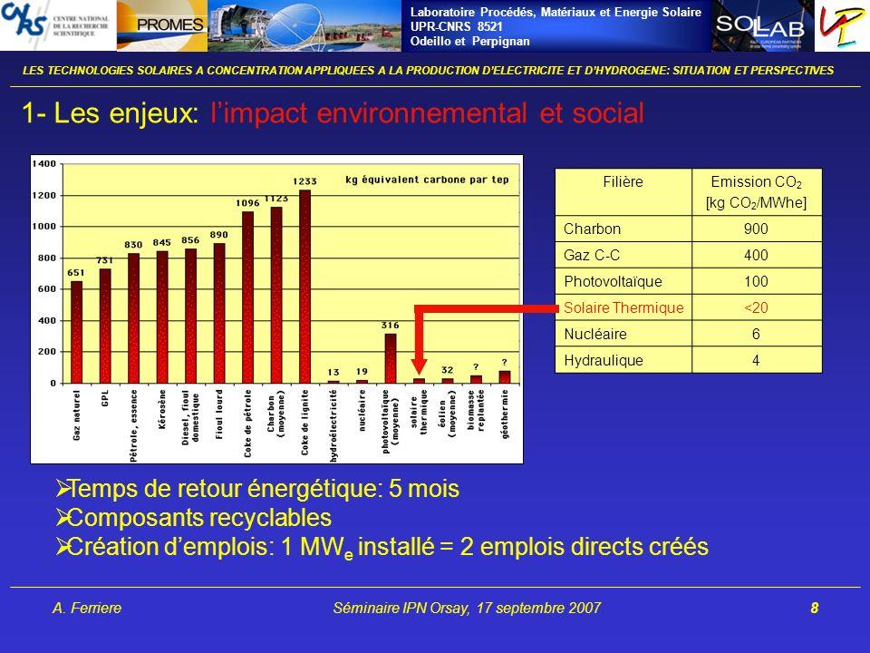 Laboratoire Procédés, Matériaux et Energie Solaire UPR-CNRS 8521 Odeillo et Perpignan A. FerriereSéminaire IPN Orsay, 17 septembre 20078 FilièreEmissi
