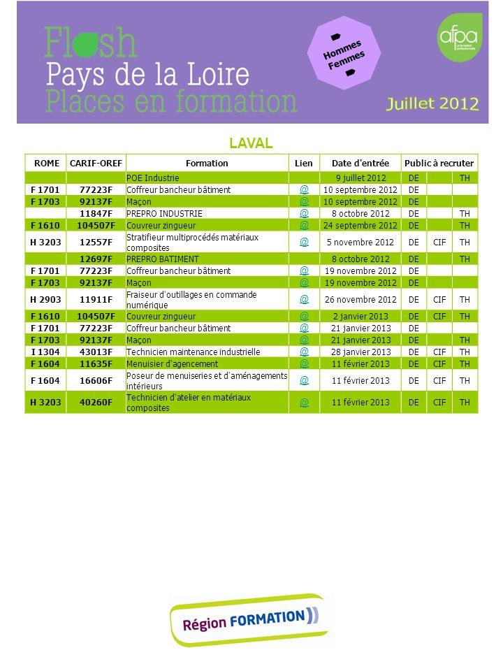 Hommes Femmes LAVAL ROMECARIF-OREFFormationLienDate d'entréePublic à recruter POE Industrie9 juillet 2012DE TH F 170177223FCoffreur bancheur bâtiment