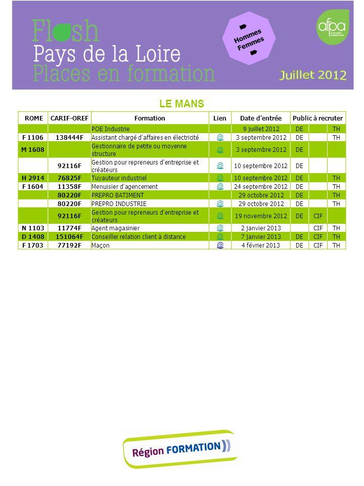 Hommes Femmes LE MANS ROMECARIF-OREFFormationLienDate d'entréePublic à recruter POE Industrie9 juillet 2012DE TH F 1106138444FAssistant chargé d'affai