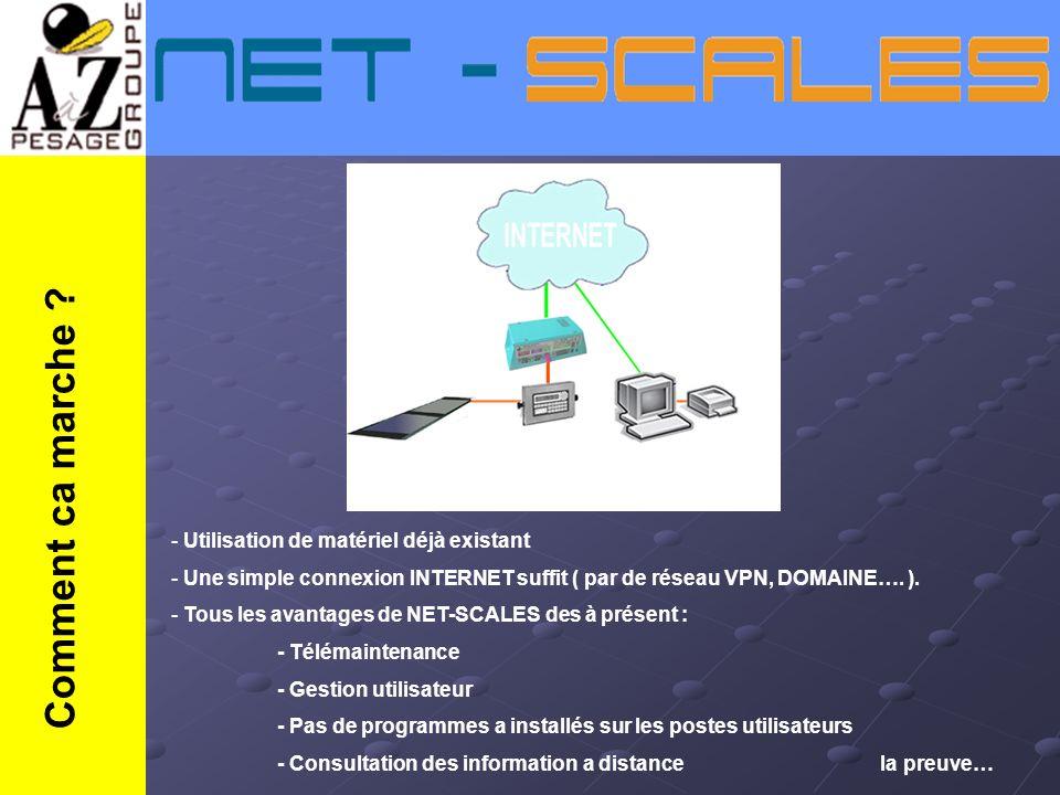 Comment ca marche ? - Utilisation de matériel déjà existant - Une simple connexion INTERNET suffit ( par de réseau VPN, DOMAINE…. ). - Tous les avanta