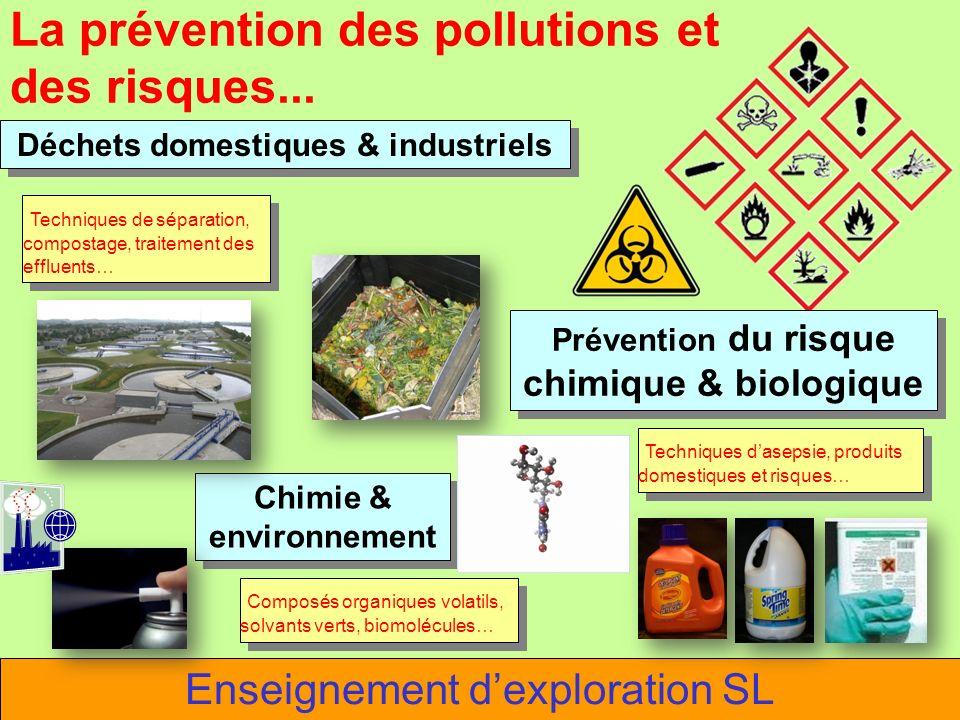 La prévention des pollutions et des risques... Déchets domestiques & industriels Prévention du risque chimique & biologique Enseignement dexploration
