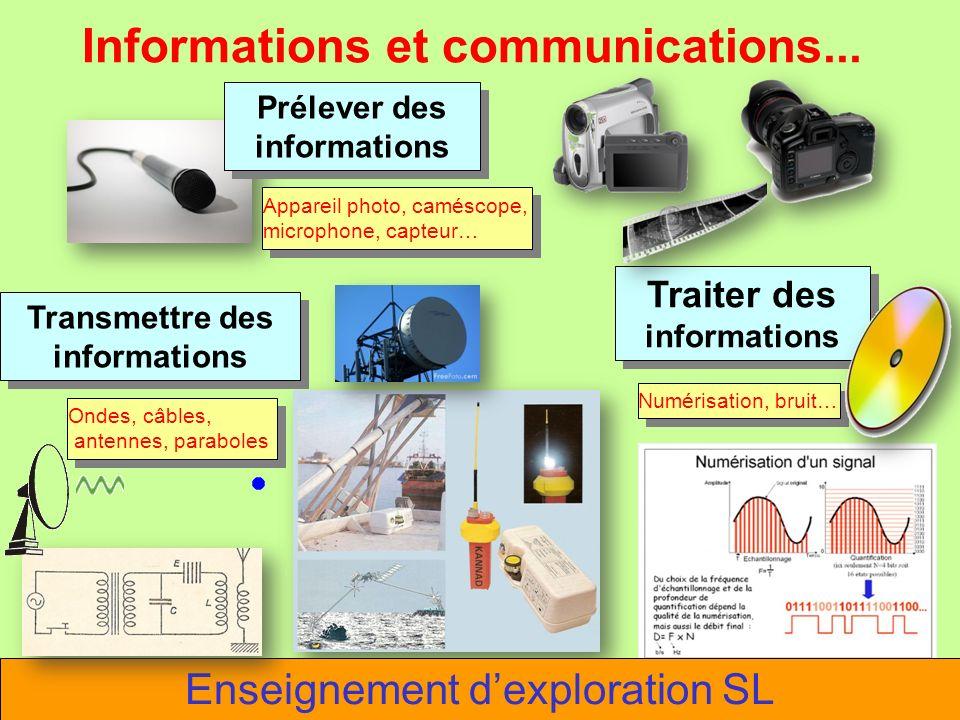 Informations et communications... Prélever des informations Traiter des informations Enseignement dexploration SL Appareil photo, caméscope, microphon