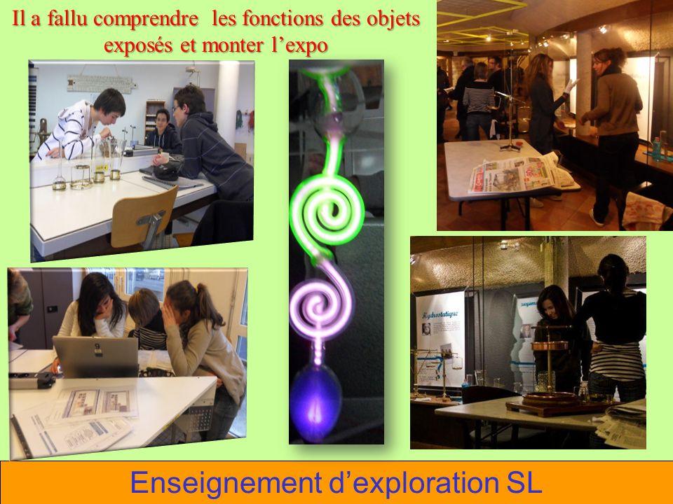 Enseignement dexploration SL Il a fallu comprendre les fonctions des objets exposés et monter lexpo
