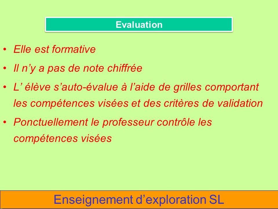 Enseignement dexploration SL Evaluation Elle est formative Il ny a pas de note chiffrée L élève sauto-évalue à laide de grilles comportant les compéte