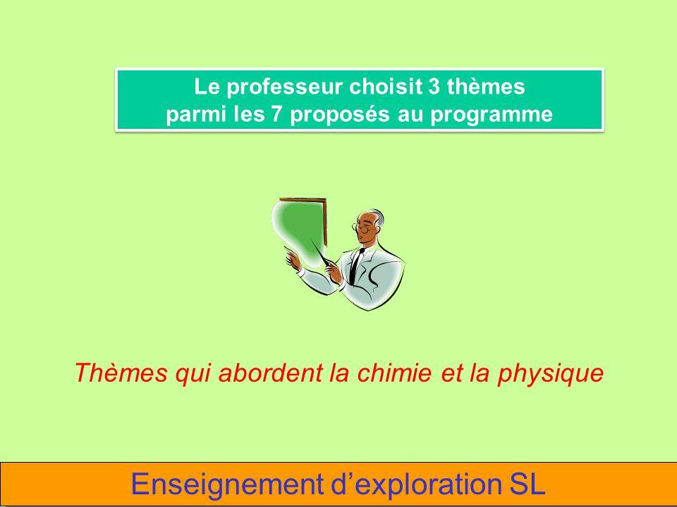 Enseignement dexploration SL Le professeur choisit 3 thèmes parmi les 7 proposés au programme Le professeur choisit 3 thèmes parmi les 7 proposés au p