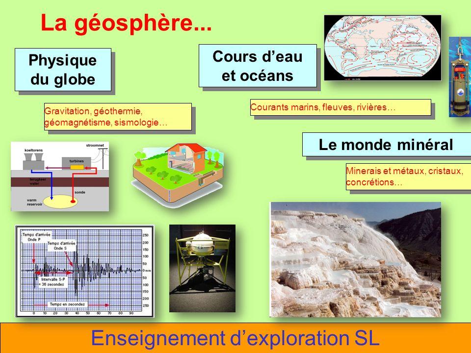 La géosphère... Physique du globe Cours deau et océans Le monde minéral Enseignement dexploration SL Gravitation, géothermie, géomagnétisme, sismologi
