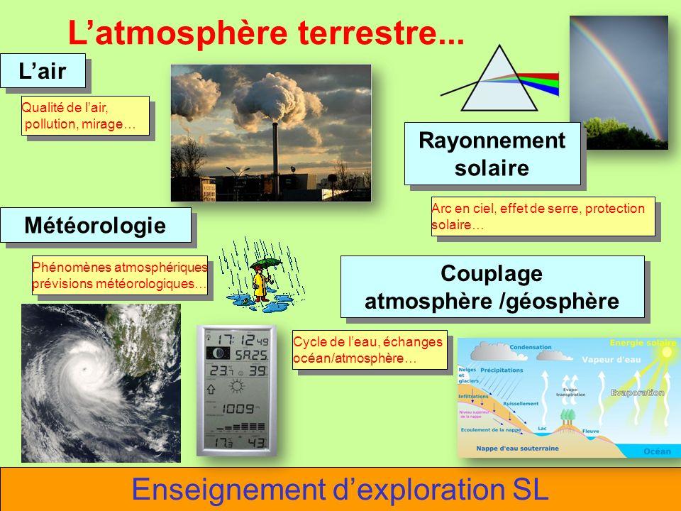 Latmosphère terrestre... Rayonnement solaire Lair Enseignement dexploration SL Couplage atmosphère /géosphère Couplage atmosphère /géosphère Qualité d