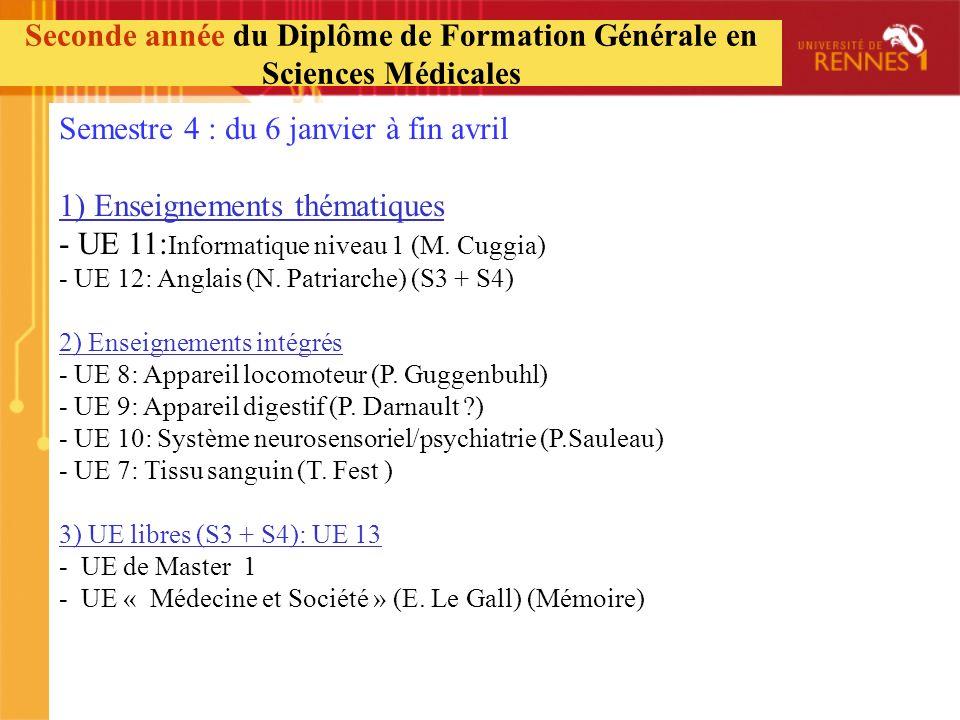 Semestre 4 : du 6 janvier à fin avril 1) Enseignements thématiques - UE 11: Informatique niveau 1 (M. Cuggia) - UE 12: Anglais (N. Patriarche) (S3 + S