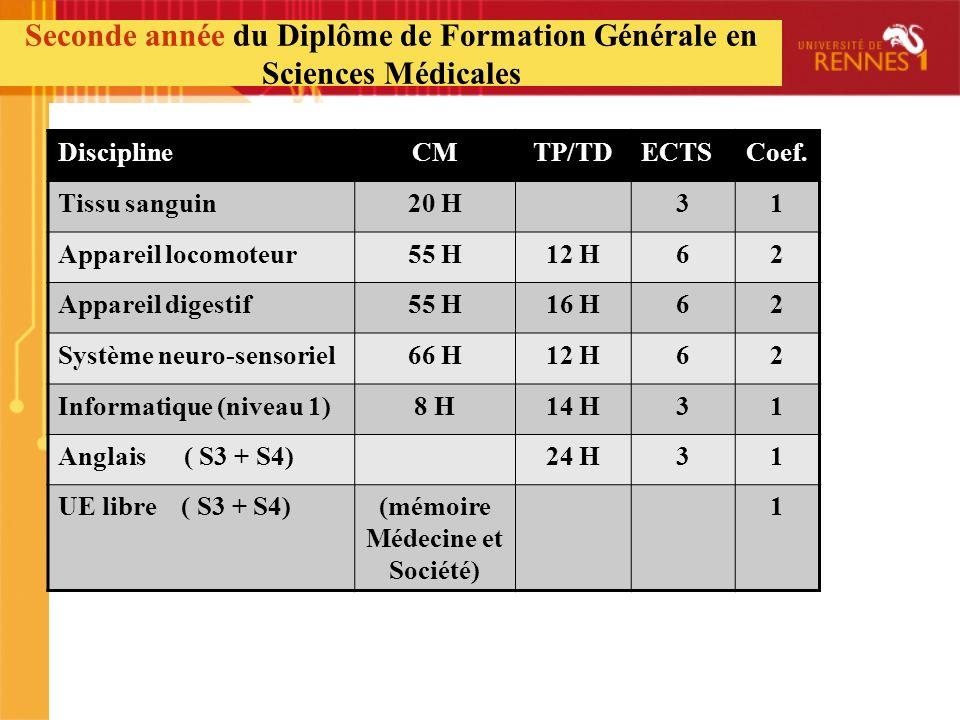DisciplineCMTP/TDECTSCoef. Tissu sanguin20 H31 Appareil locomoteur55 H12 H62 Appareil digestif55 H16 H62 Système neuro-sensoriel66 H12 H62 Informatiqu