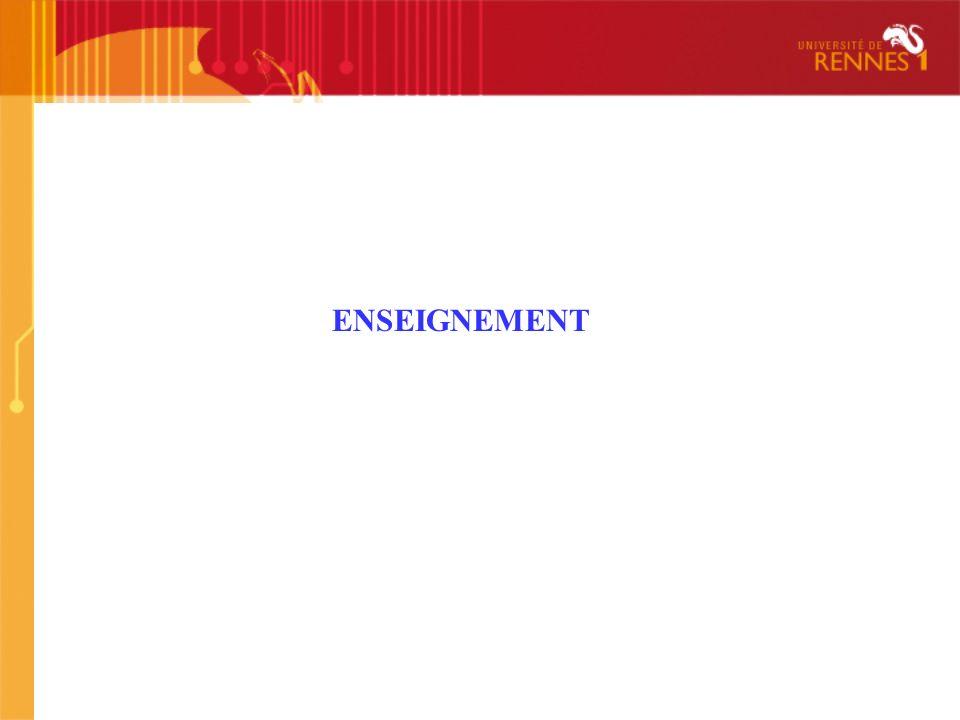 ENSEIGNEMENT