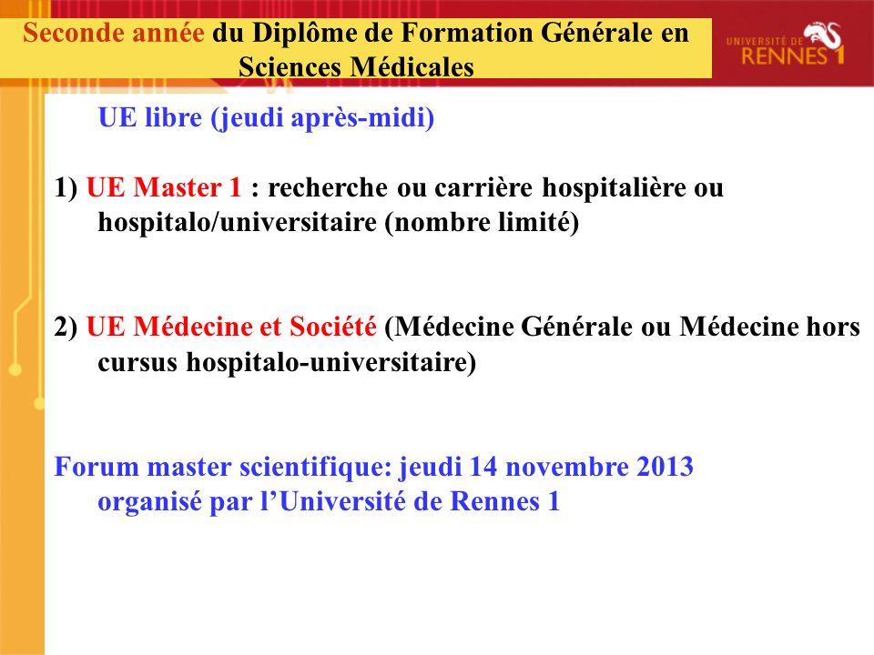 UE libre (jeudi après-midi) 1) UE Master 1 : recherche ou carrière hospitalière ou hospitalo/universitaire (nombre limité) 2) UE Médecine et Société (