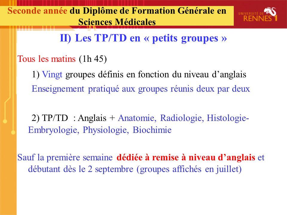 II) Les TP/TD en « petits groupes » Tous les matins (1h 45) 1) Vingt groupes définis en fonction du niveau danglais Enseignement pratiqué aux groupes