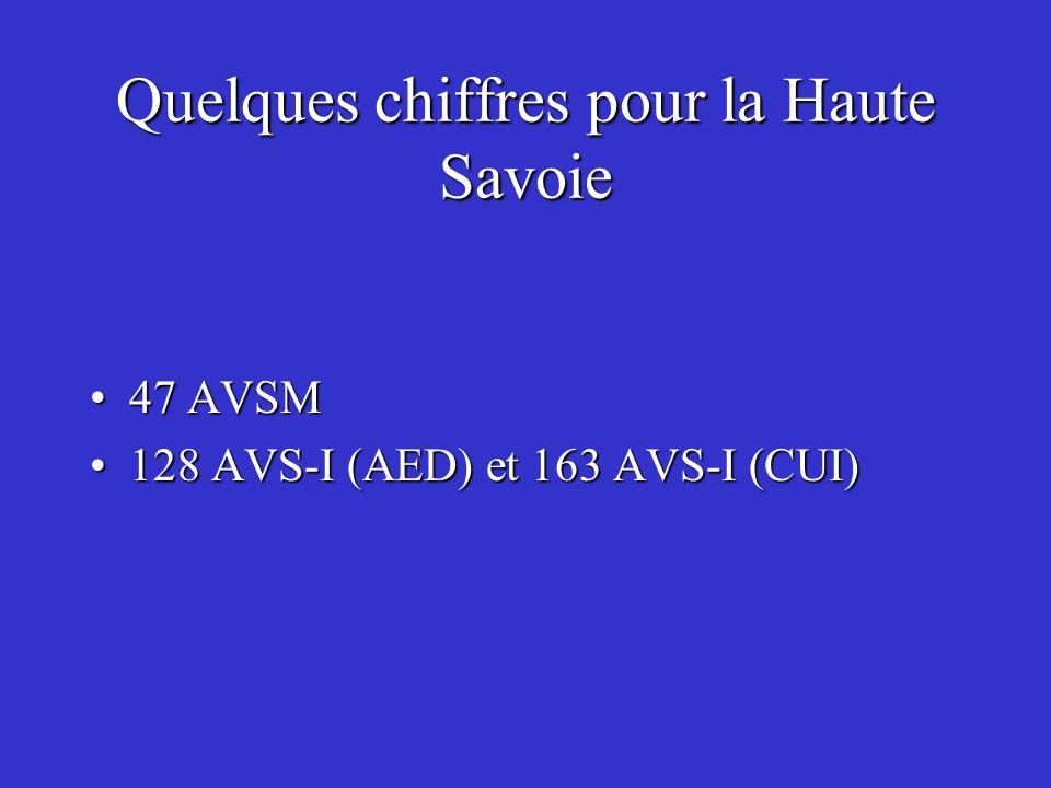 Quelques chiffres pour la Haute Savoie 47 AVSM47 AVSM 128 AVS-I (AED) et 163 AVS-I (CUI)128 AVS-I (AED) et 163 AVS-I (CUI)