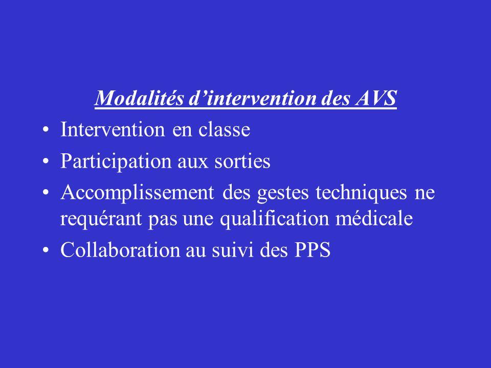 Modalités dintervention des AVS Intervention en classe Participation aux sorties Accomplissement des gestes techniques ne requérant pas une qualificat