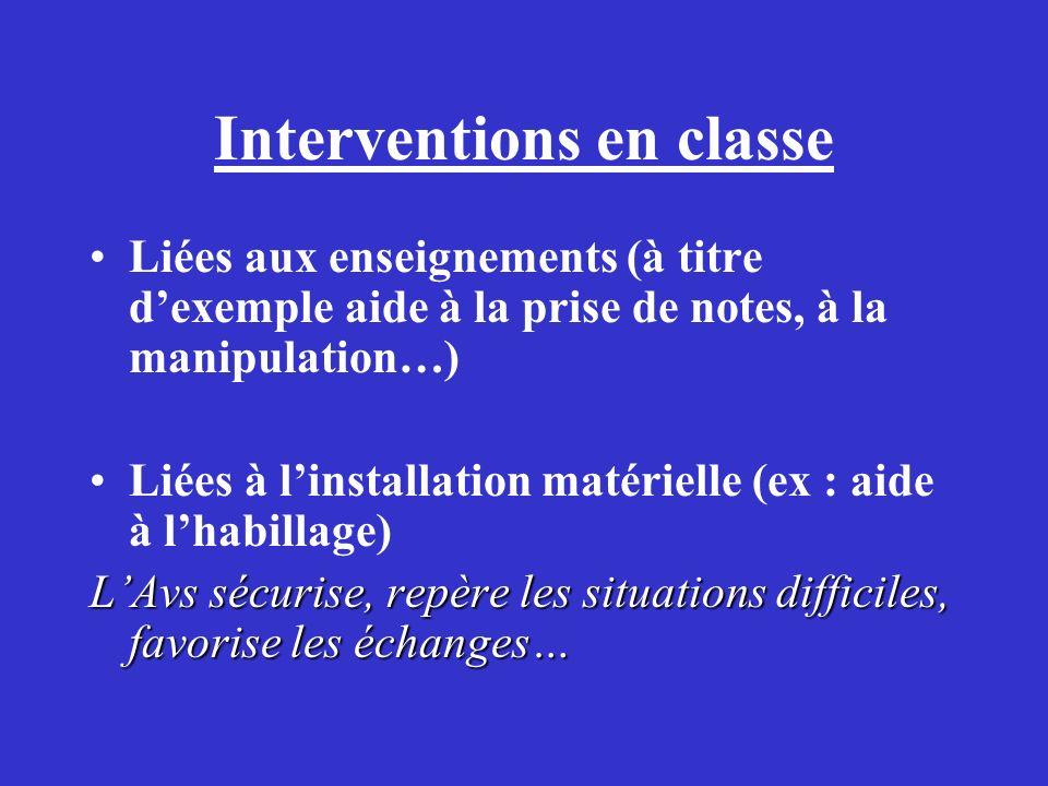 Interventions en classe Liées aux enseignements (à titre dexemple aide à la prise de notes, à la manipulation…) Liées à linstallation matérielle (ex :