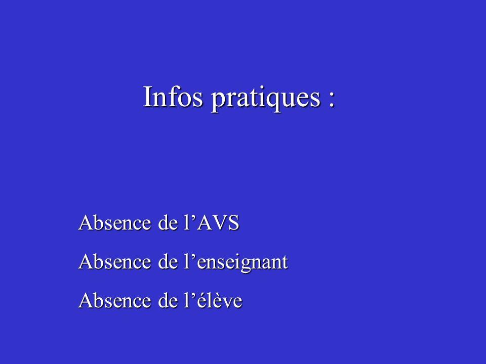 Infos pratiques : Absence de lAVS Absence de lenseignant Absence de lélève