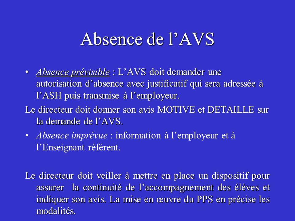 Absence de lAVS Absence prévisible : LAVS doit demander une autorisation dabsence avec justificatif qui sera adressée à lASH puis transmise à lemploye