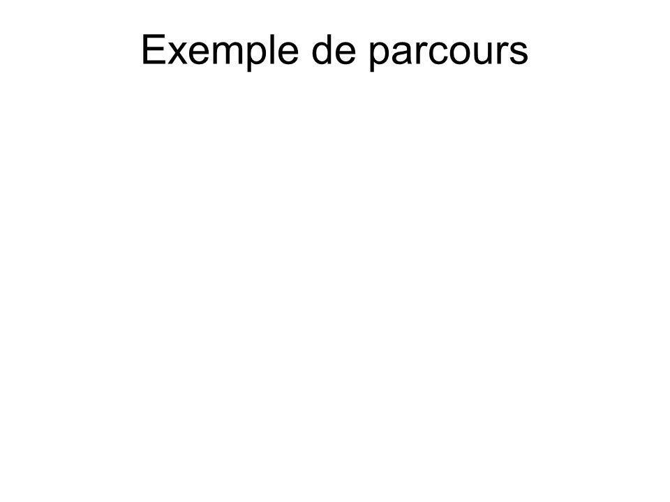 Exemple de parcours