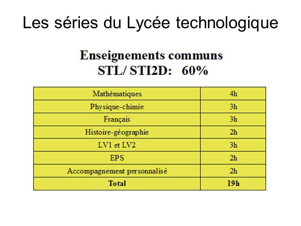 Les séries du Lycée technologique