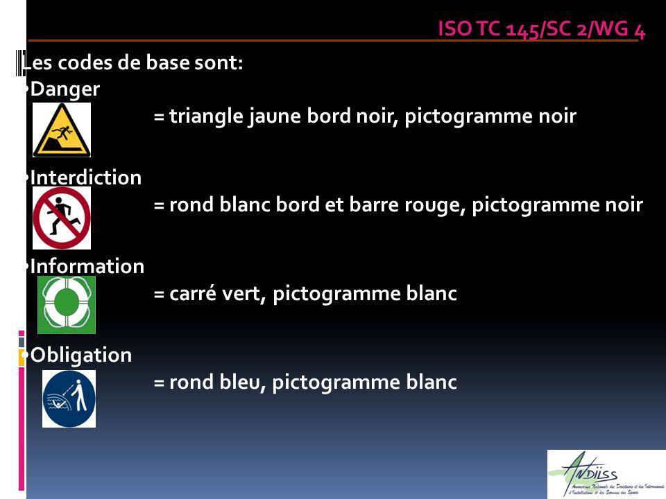 ISO TC 145/SC 2/WG 4 Les codes de base sont: Danger = triangle jaune bord noir, pictogramme noir Interdiction = rond blanc bord et barre rouge, pictog