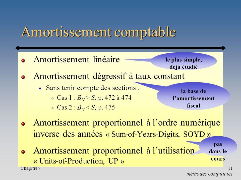 Chapitre 711 Amortissement comptable Amortissement linéaire Amortissement dégressif à taux constant Sans tenir compte des sections : Cas 1 : B N > S,