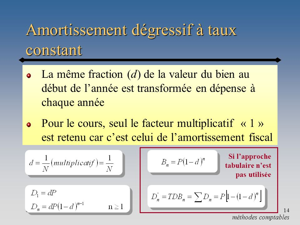 Chapitre 714 Amortissement dégressif à taux constant La même fraction (d) de la valeur du bien au début de lannée est transformée en dépense à chaque