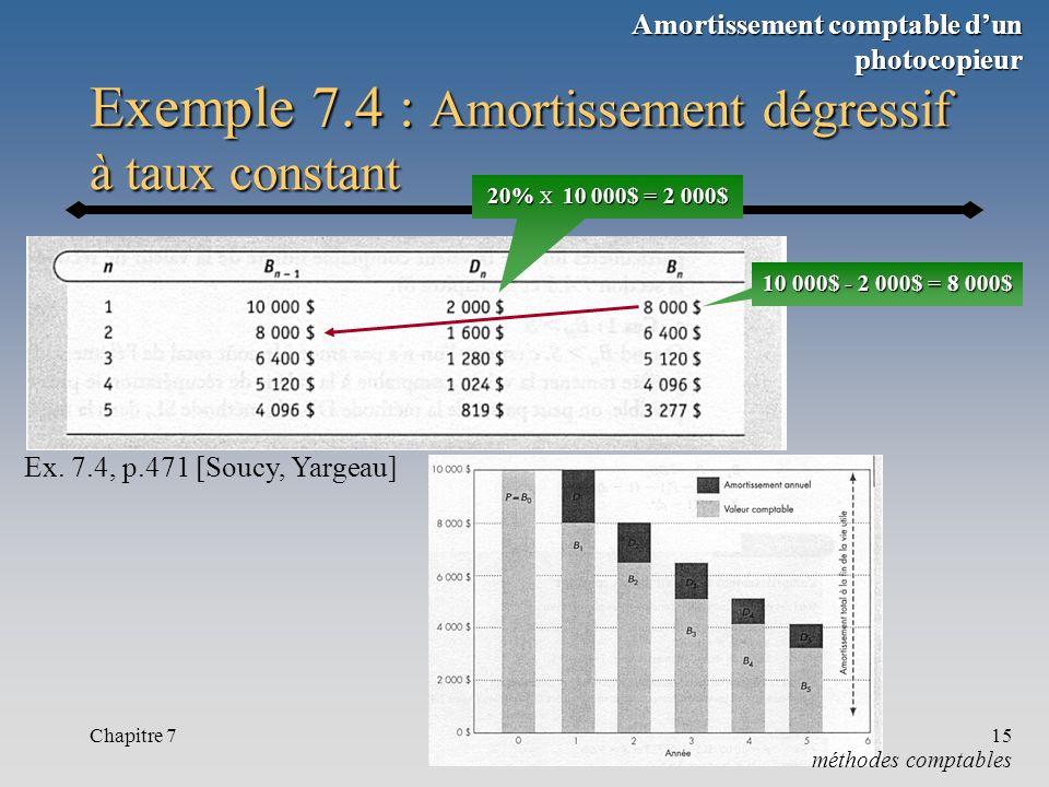 Chapitre 715 Exemple 7.4 : Amortissement dégressif à taux constant Ex. 7.4, p.471 [Soucy, Yargeau] méthodes comptables Amortissement comptable dun pho