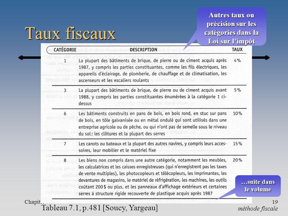 Chapitre 719 Taux fiscaux méthode fiscale Tableau 7.1, p.481 [Soucy, Yargeau] Autres taux ou précision sur les catégories dans la Loi sur limpôt …suite dans le volume