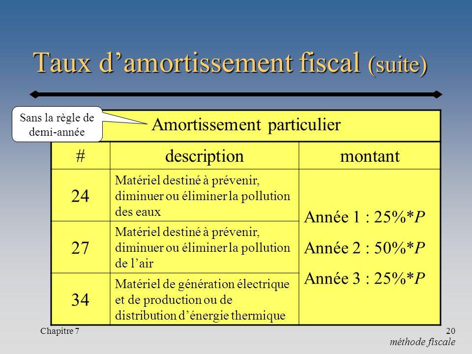 Chapitre 720 Taux damortissement fiscal (suite) méthode fiscale Amortissement particulier #descriptionmontant 24 Matériel destiné à prévenir, diminuer
