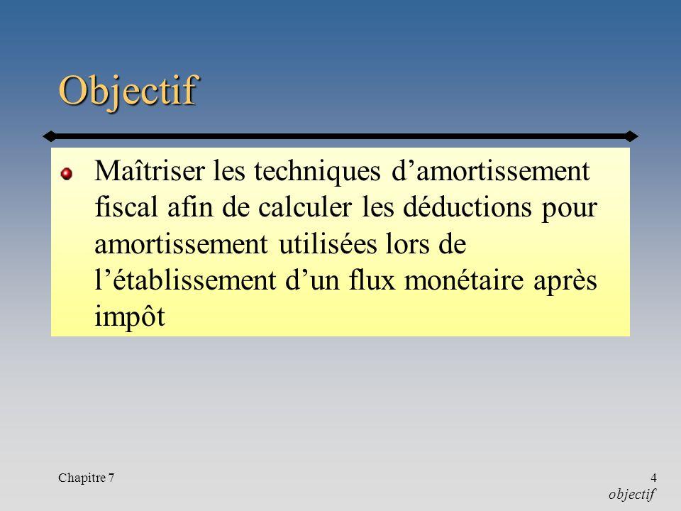 Chapitre 74 Objectif Maîtriser les techniques damortissement fiscal afin de calculer les déductions pour amortissement utilisées lors de létablissemen