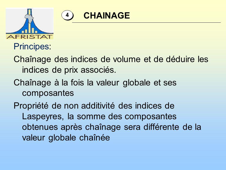 Principes: Chaînage des indices de volume et de déduire les indices de prix associés. Chaînage à la fois la valeur globale et ses composantes Propriét