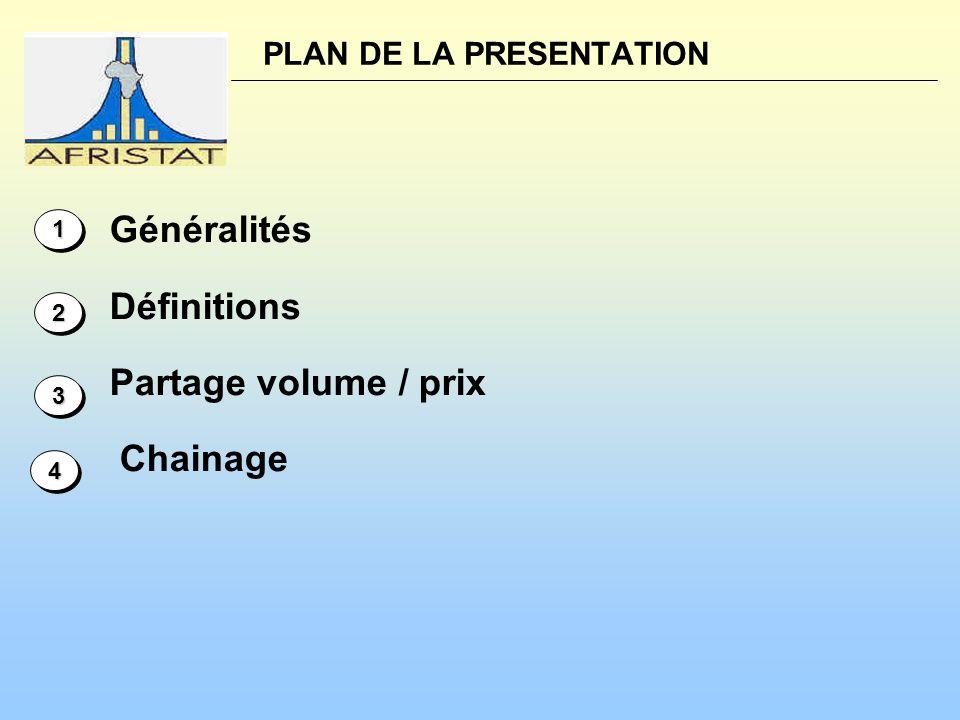 PLAN DE LA PRESENTATION Généralités Définitions Partage volume / prix Chainage 11 22 33 44