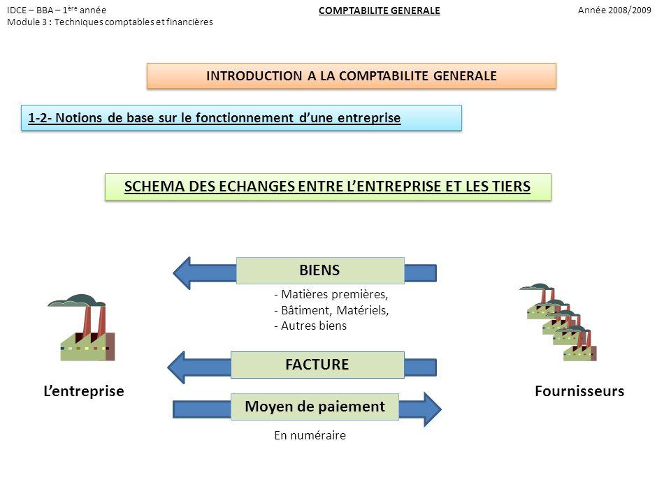 IDCE – BBA – 1 ère année Module 3 : Techniques comptables et financières Année 2008/2009 COMPTABILITE GENERALE INTRODUCTION A LA COMPTABILITE GENERALE