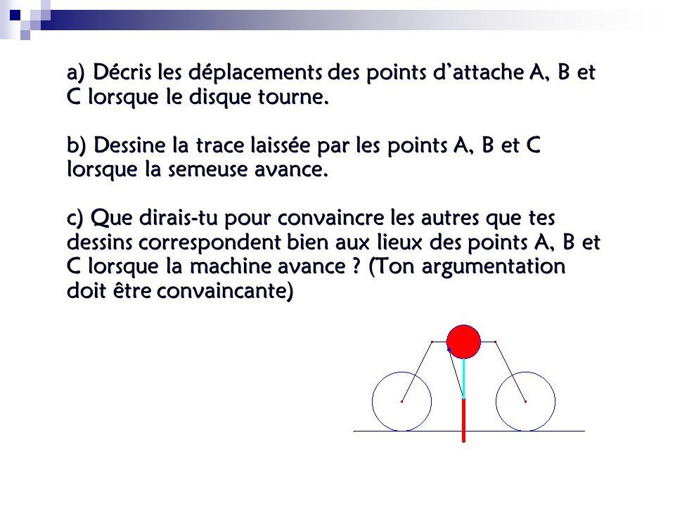 a) Décris les déplacements des points dattache A, B et C lorsque le disque tourne.
