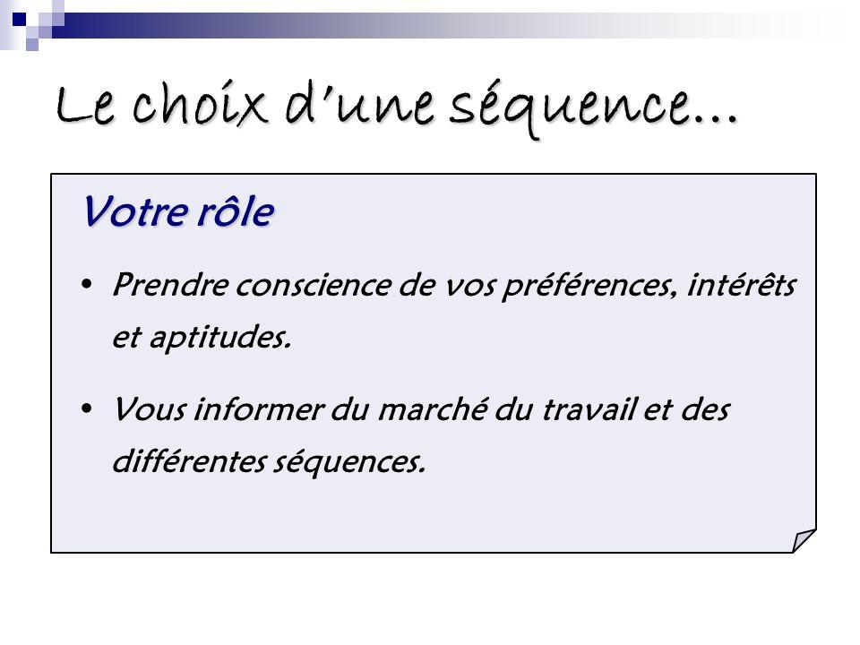 Le choix dune séquence… Votre rôle Prendre conscience de vos préférences, intérêts et aptitudes. Vous informer du marché du travail et des différentes