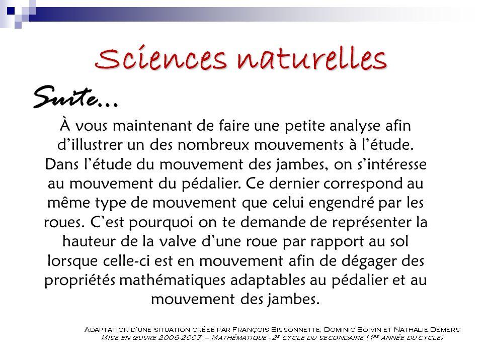 Sciences naturelles Suite... À vous maintenant de faire une petite analyse afin dillustrer un des nombreux mouvements à létude. Dans létude du mouveme