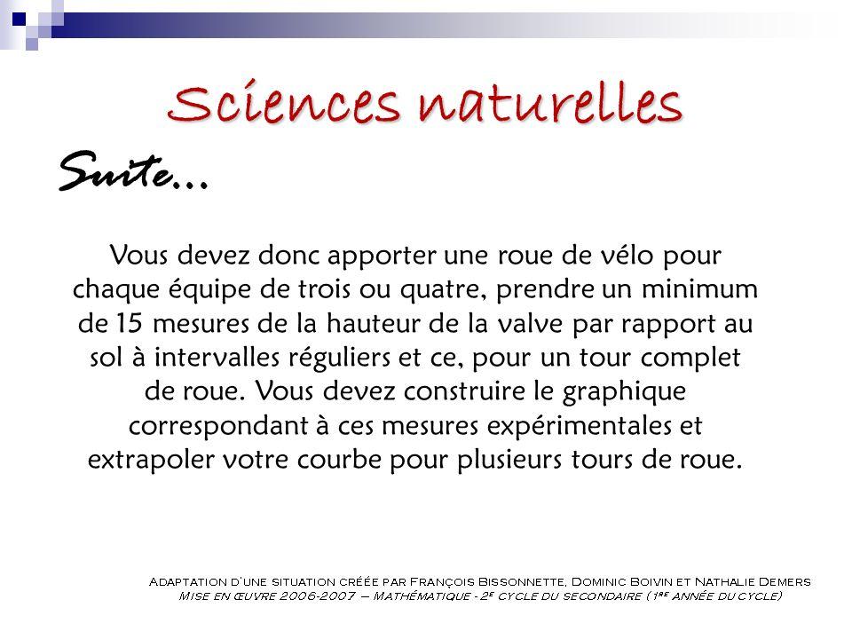 Sciences naturelles Suite... Vous devez donc apporter une roue de vélo pour chaque équipe de trois ou quatre, prendre un minimum de 15 mesures de la h