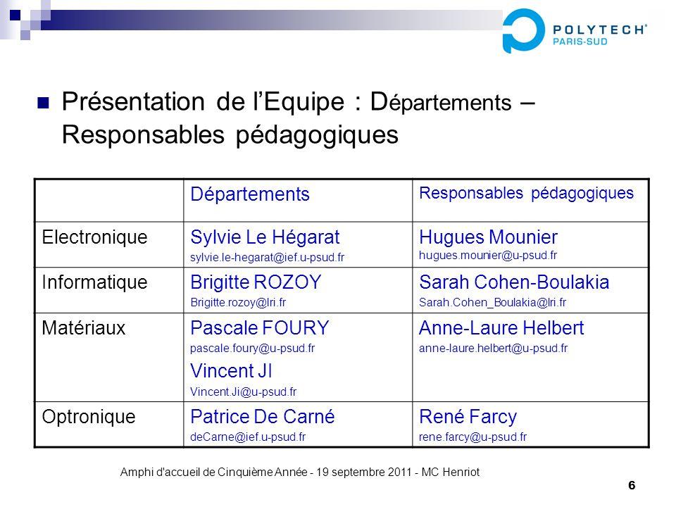 Amphi d'accueil de Cinquième Année - 19 septembre 2011 - MC Henriot 6 Présentation de lEquipe : D épartements – Responsables pédagogiques Départements