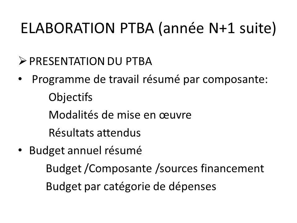 ELABORATION PTBA (année N+1 suite) PRESENTATION DU PTBA Programme de travail résumé par composante: Objectifs Modalités de mise en œuvre Résultats att