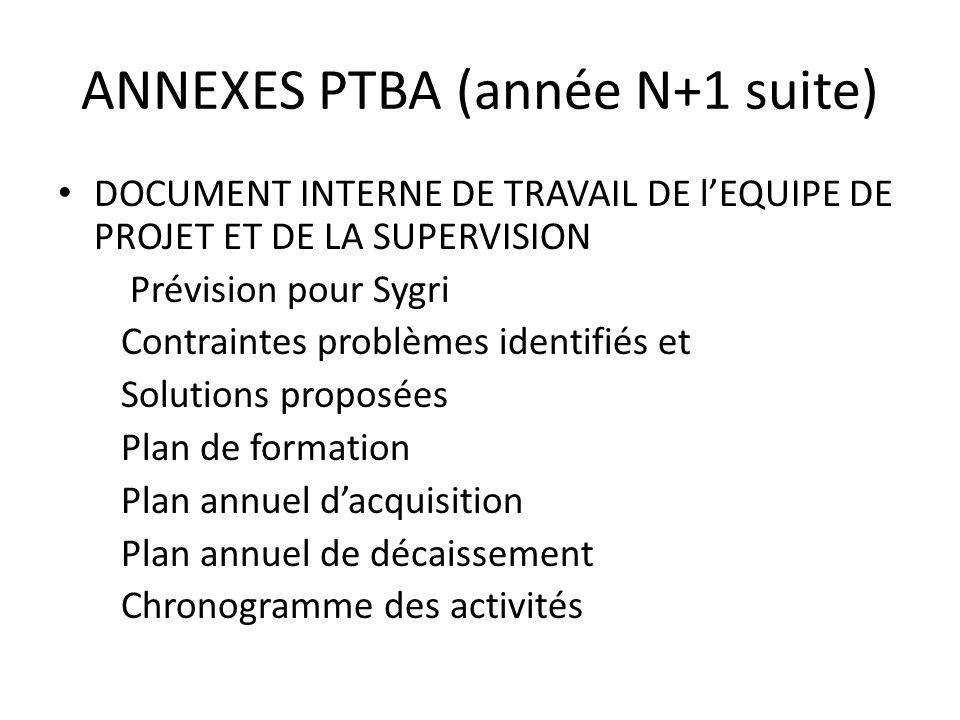 ANNEXES PTBA (année N+1 suite) DOCUMENT INTERNE DE TRAVAIL DE lEQUIPE DE PROJET ET DE LA SUPERVISION Prévision pour Sygri Contraintes problèmes identi