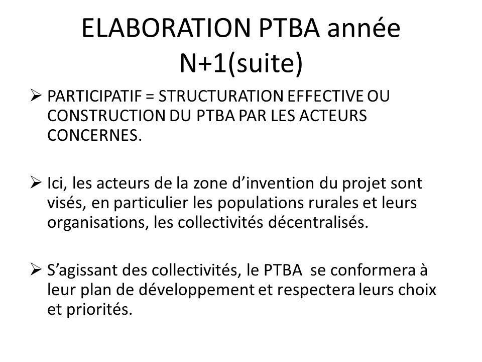 ELABORATION PTBA année N+1(suite) PARTICIPATIF = STRUCTURATION EFFECTIVE OU CONSTRUCTION DU PTBA PAR LES ACTEURS CONCERNES. Ici, les acteurs de la zon